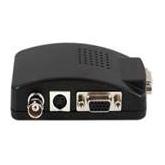 SCE BNC to VGA Converter